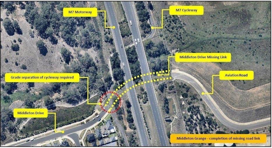 Middleton Drive Extension