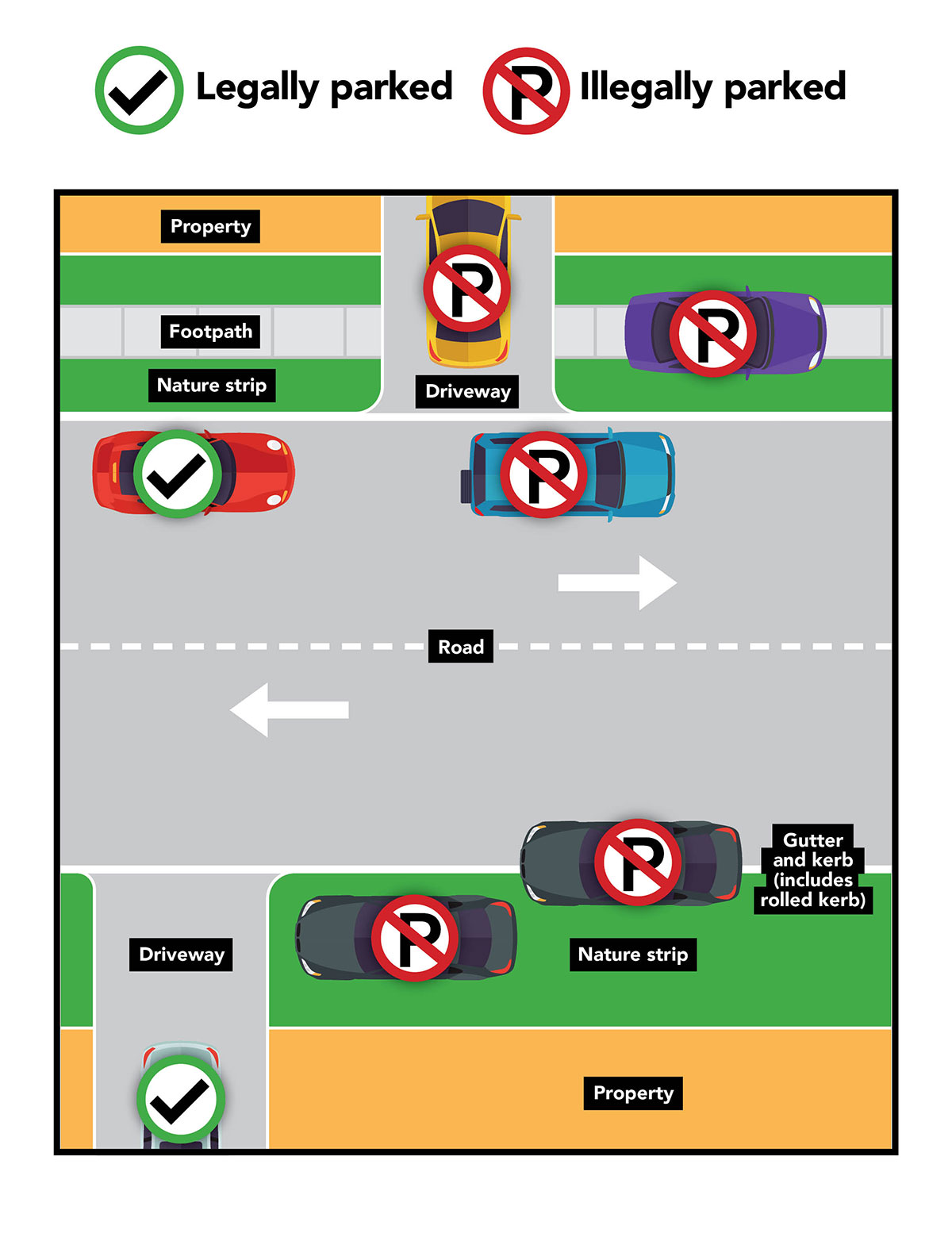 Illegal Parking Diagram